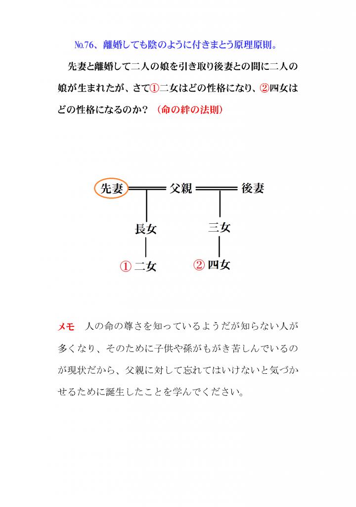占いチャレンジ76